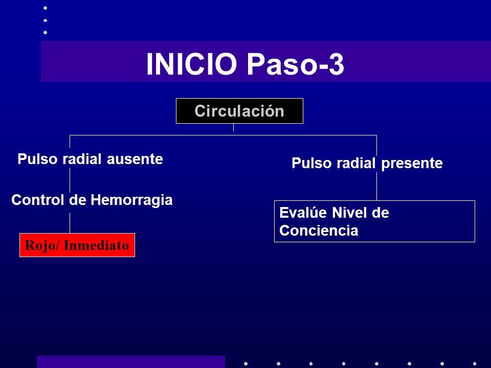 INICIO Paso-3 Circulación Pulso radial ausente Control de Hemorragia Pulso radial presente Evalúe Nivel de Conciencia Rojo/ Inmediato