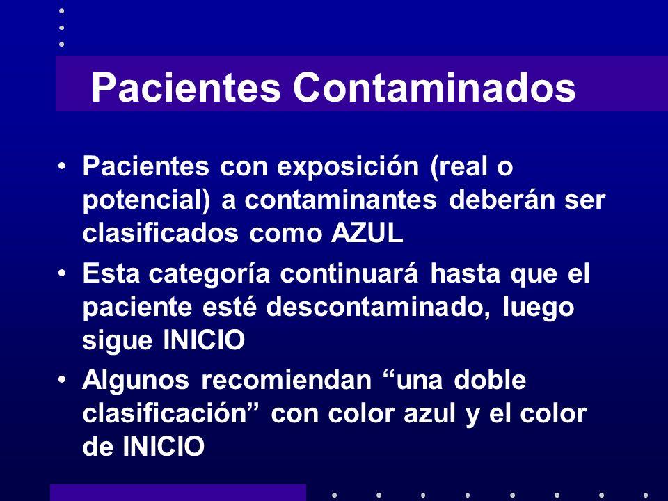 Pacientes Contaminados Pacientes con exposición (real o potencial) a contaminantes deberán ser clasificados como AZUL Esta categoría continuará hasta