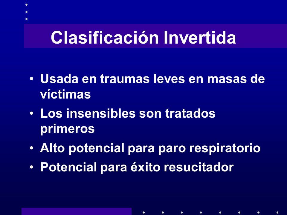 Clasificación Invertida Usada en traumas leves en masas de víctimas Los insensibles son tratados primeros Alto potencial para paro respiratorio Potenc
