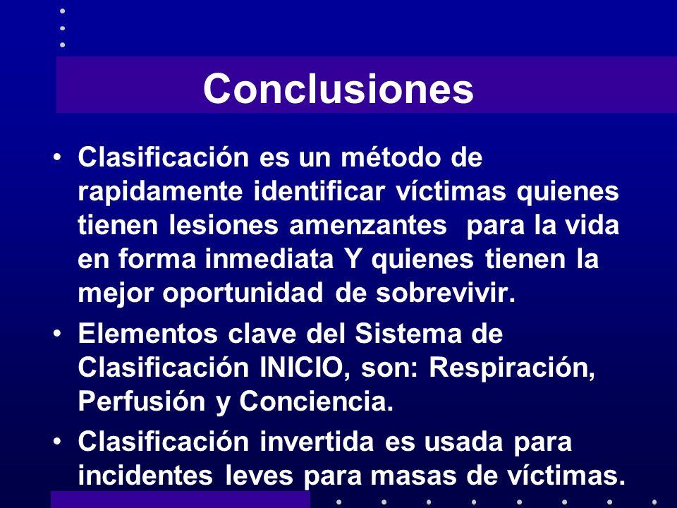 Conclusiones Clasificación es un método de rapidamente identificar víctimas quienes tienen lesiones amenzantes para la vida en forma inmediata Y quien