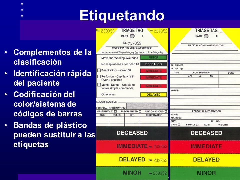 Etiquetando Complementos de la clasificación Identificación rápida del paciente Codificación del color/sistema de códigos de barras Bandas de plástico