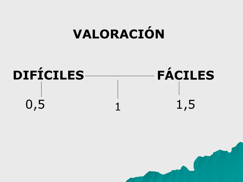 VALORACIÓN DIFÍCILES 0,5 FÁCILES 1,5 1