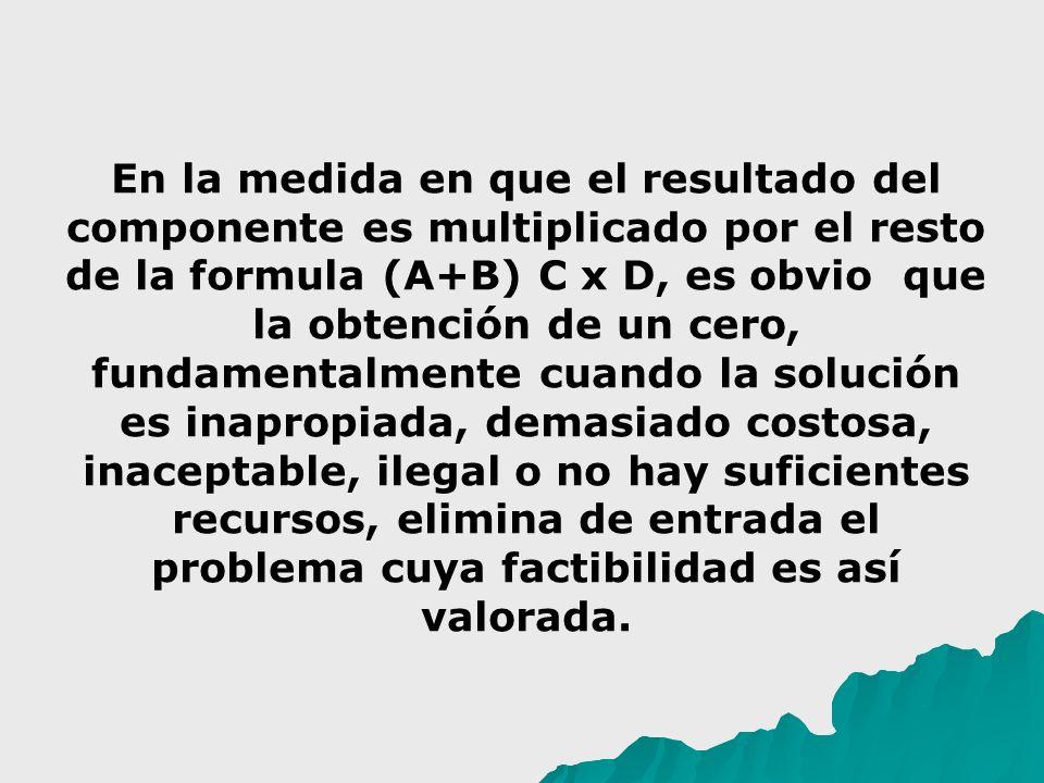 En la medida en que el resultado del componente es multiplicado por el resto de la formula (A+B) C x D, es obvio que la obtención de un cero, fundamen