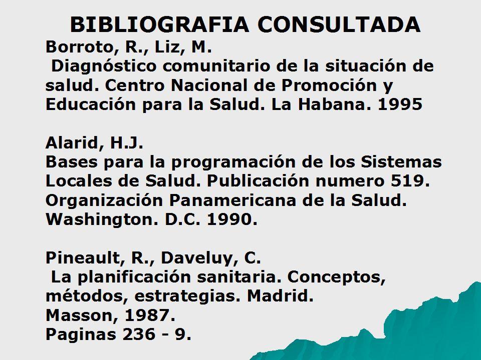 BIBLIOGRAFIA CONSULTADA Borroto, R., Liz, M. Diagnóstico comunitario de la situación de salud. Centro Nacional de Promoción y Educación para la Salud.