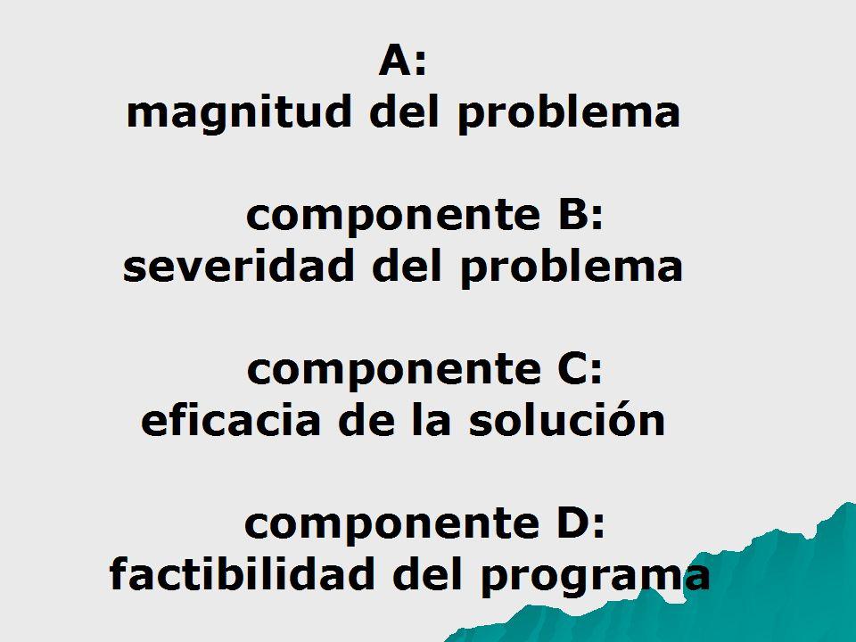 A: magnitud del problema componente B: severidad del problema componente C: eficacia de la solución componente D: factibilidad del programa