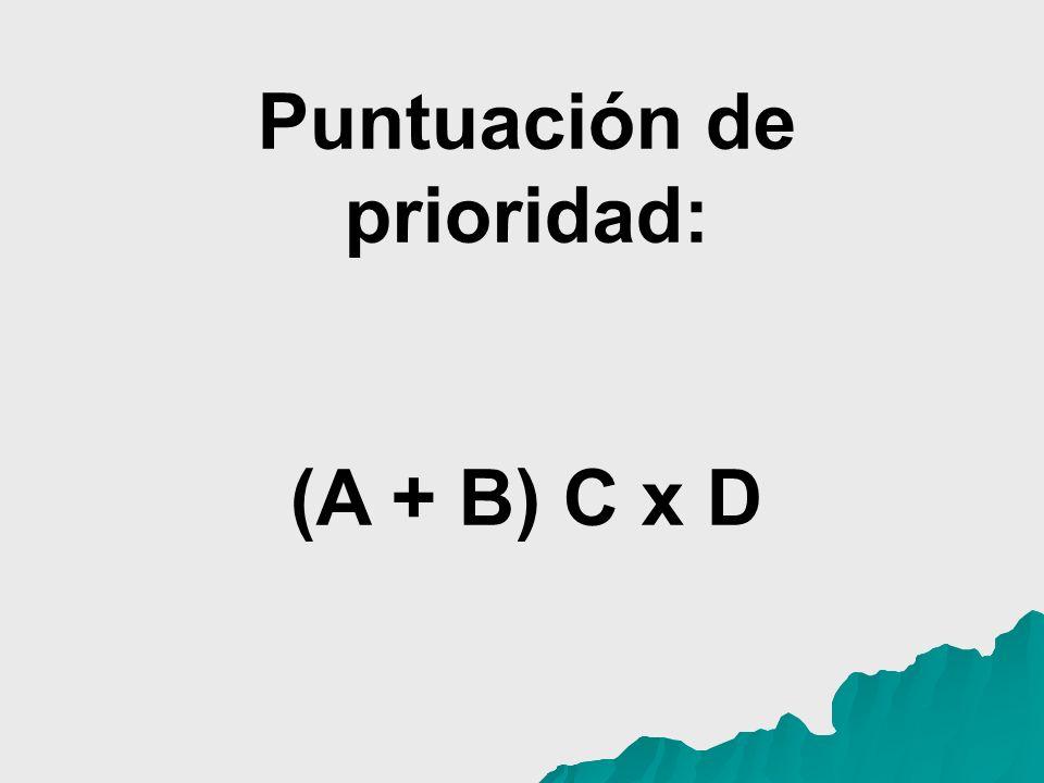 Puntuación de prioridad: (A + B) C x D