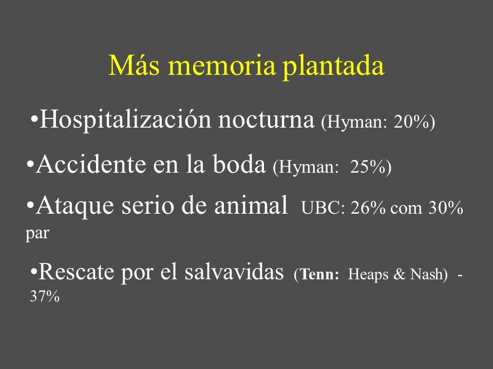 Más memoria plantada Rescate por el salvavidas (Tenn: Heaps & Nash) - 37% Hospitalización nocturna (Hyman: 20%) Accidente en la boda (Hyman: 25%) Ataq