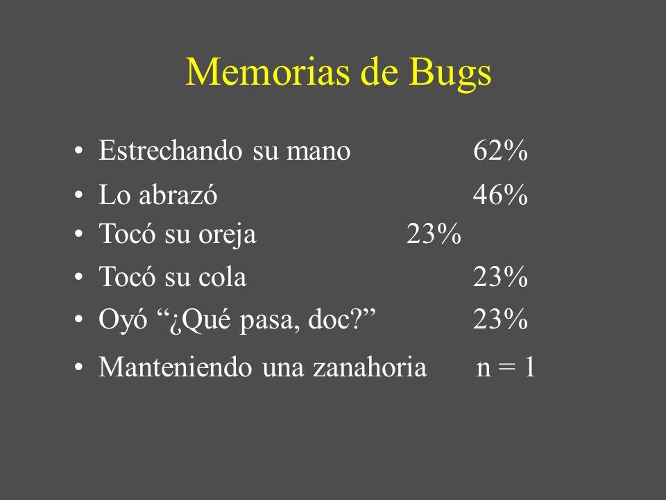 Memorias de Bugs Estrechando su mano62% Lo abrazó46% Manteniendo una zanahoria n = 1 Tocó su oreja 23% Tocó su cola 23% Oyó ¿Qué pasa, doc? 23%