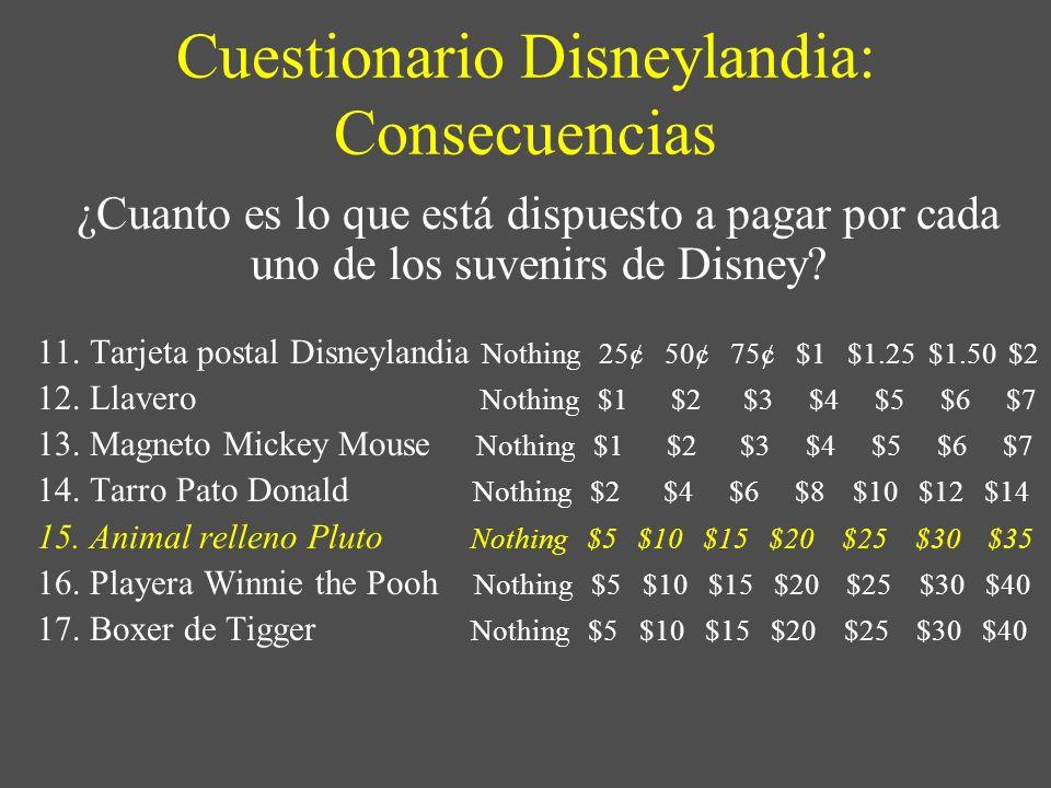 Cuestionario Disneylandia: Consecuencias ¿Cuanto es lo que está dispuesto a pagar por cada uno de los suvenirs de Disney? 11. Tarjeta postal Disneylan
