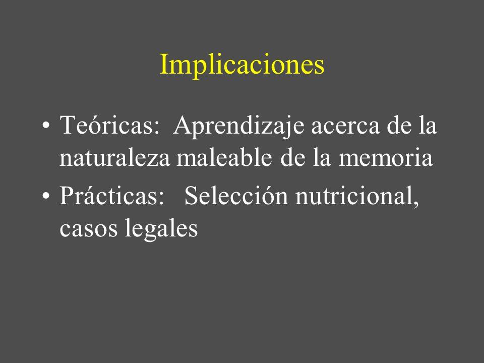 Implicaciones Teóricas: Aprendizaje acerca de la naturaleza maleable de la memoria Prácticas: Selección nutricional, casos legales