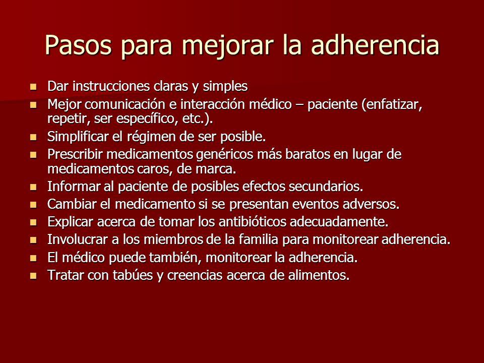 ¡Recuerede.Adherencia parcial es mejor que no adherencia.
