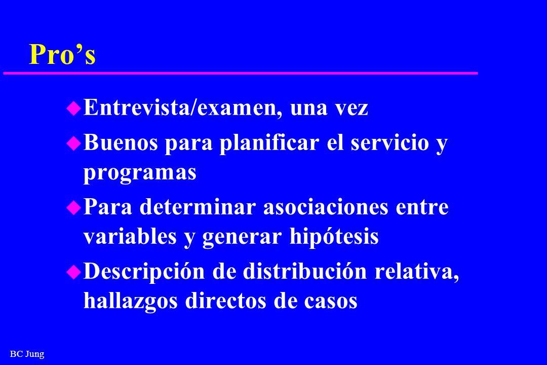 BC Jung Pros u Entrevista/examen, una vez u Buenos para planificar el servicio y programas u Para determinar asociaciones entre variables y generar hi
