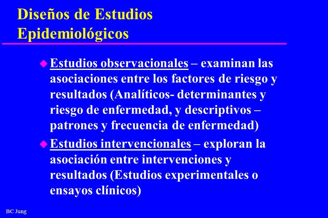 BC Jung Diseños de Estudios Epidemiológicos u Estudios observacionales – examinan las asociaciones entre los factores de riesgo y resultados (Analític