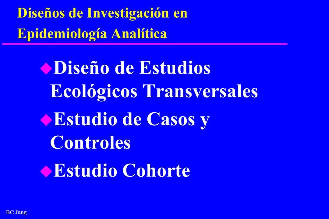 BC Jung Diseños de Investigación en Epidemiología Analítica u Diseño de Estudios Ecológicos Transversales u Estudio de Casos y Controles u Estudio Coh