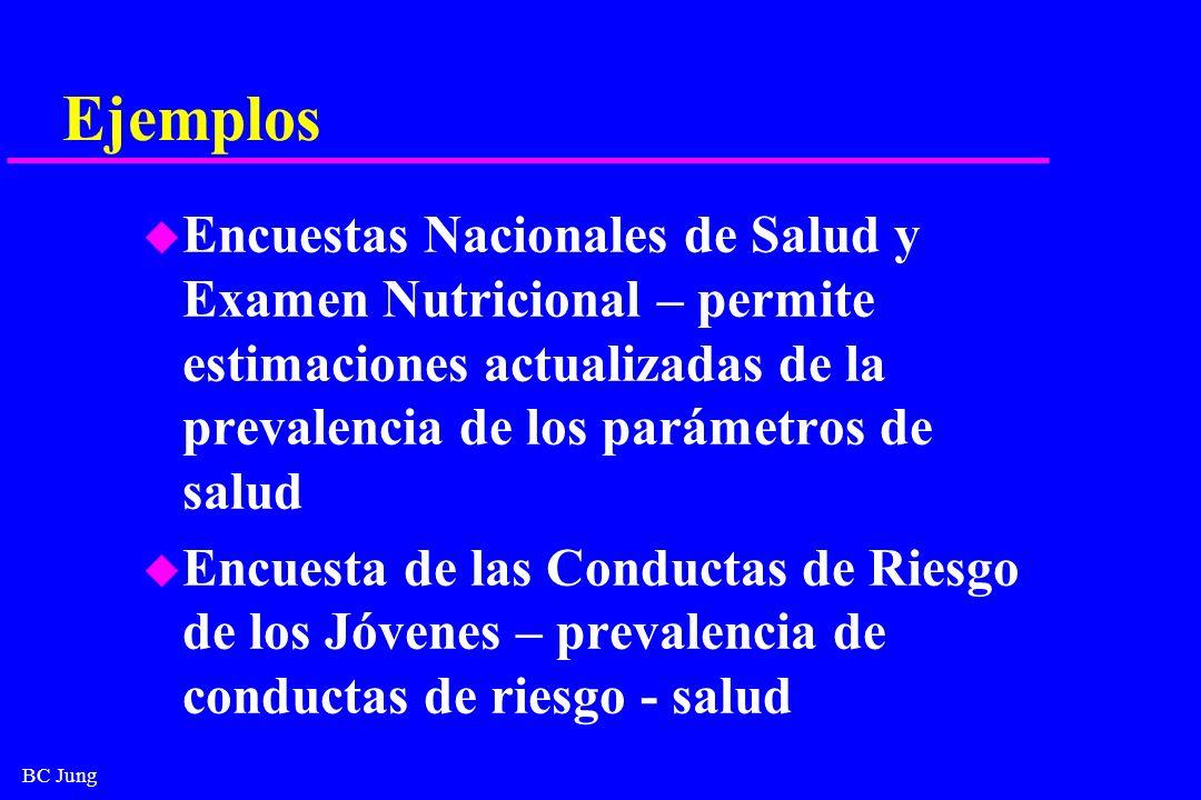 BC Jung Ejemplos u Encuestas Nacionales de Salud y Examen Nutricional – permite estimaciones actualizadas de la prevalencia de los parámetros de salud