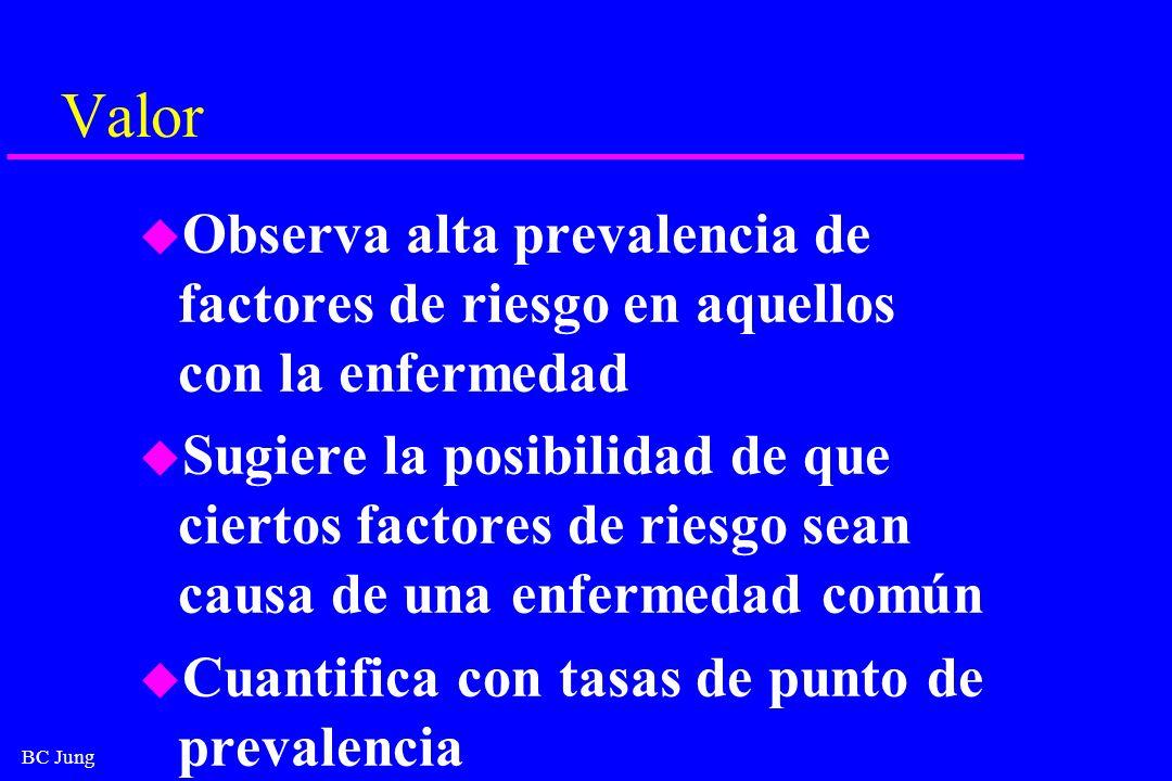 BC Jung Valor u Observa alta prevalencia de factores de riesgo en aquellos con la enfermedad u Sugiere la posibilidad de que ciertos factores de riesg
