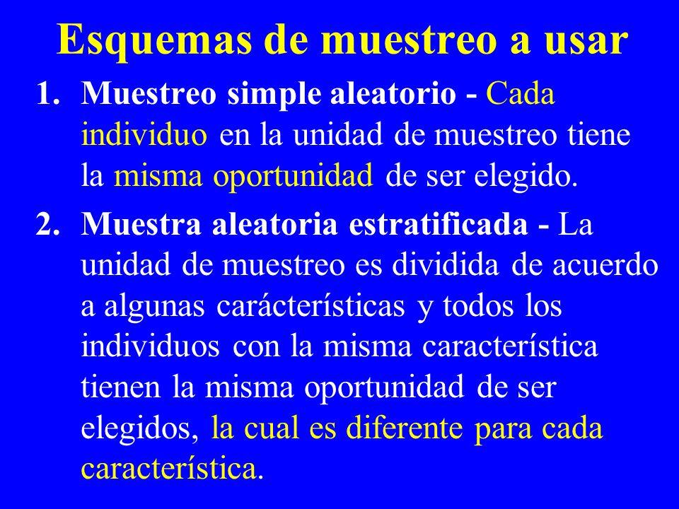 Esquemas de muestreo a usar 1.Muestreo simple aleatorio - Cada individuo en la unidad de muestreo tiene la misma oportunidad de ser elegido. 2.Muestra