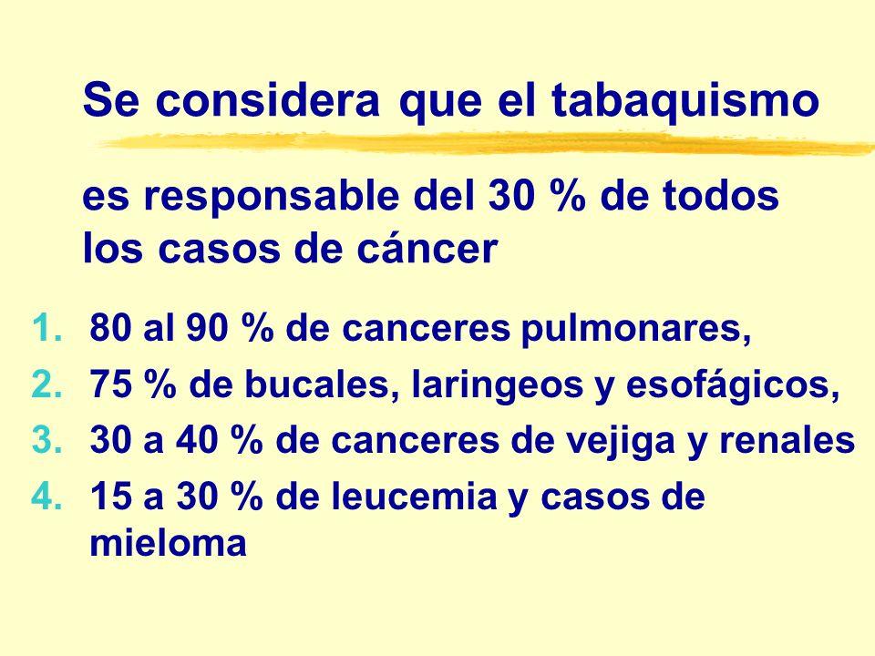 Se considera que el tabaquismo es responsable del 30 % de todos los casos de cáncer 1.80 al 90 % de canceres pulmonares, 2.75 % de bucales, laringeos