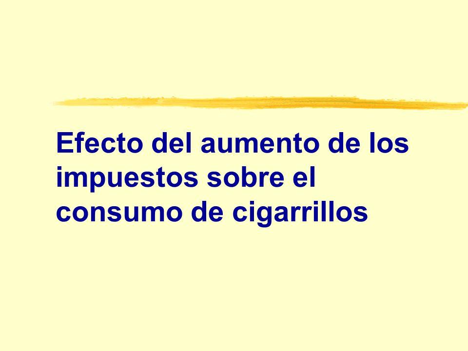 Divulgación de los hallazgos de la investigación medica sobre los efectos del tabaquismo sobre la salud