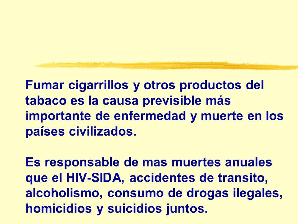 Conducta del fumador 1.Actualmente, en la Argentina, fuma alrededor del 35 % de los adultos.