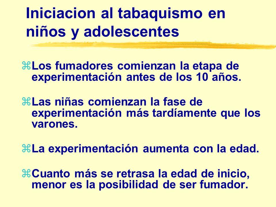 Iniciacion al tabaquismo en niños y adolescentes El porcentaje de niños y adolescentes que comienzan a fumar aumenta cada año.
