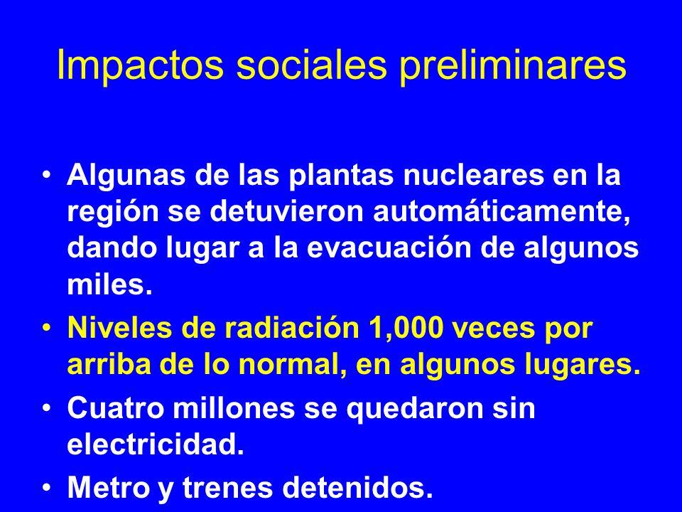 Impactos sociales preliminares Algunas de las plantas nucleares en la región se detuvieron automáticamente, dando lugar a la evacuación de algunos mil