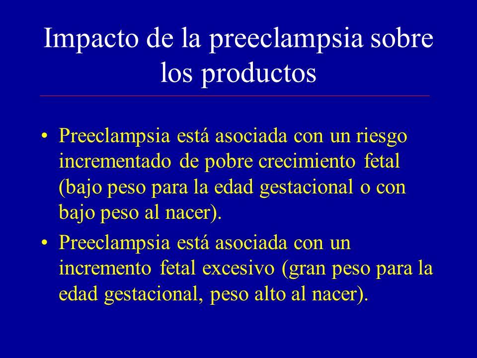 Impacto de la preeclampsia sobre los productos Preeclampsia está asociada con un riesgo incrementado de pobre crecimiento fetal (bajo peso para la edad gestacional o con bajo peso al nacer).