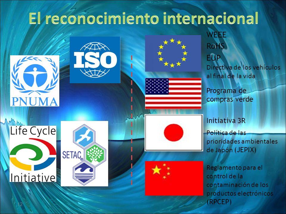 WEEE RoHS EUP Directiva de los vehículos al final de la vida Initiativa 3R Política de las prioridades ambientales de Japón (JEPIX) Programa de compra