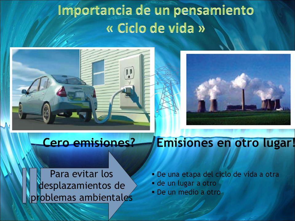 6 Cero emisiones?Emisiones en otro lugar! Para evitar los desplazamientos de problemas ambientales De una etapa del ciclo de vida a otra de un lugar a