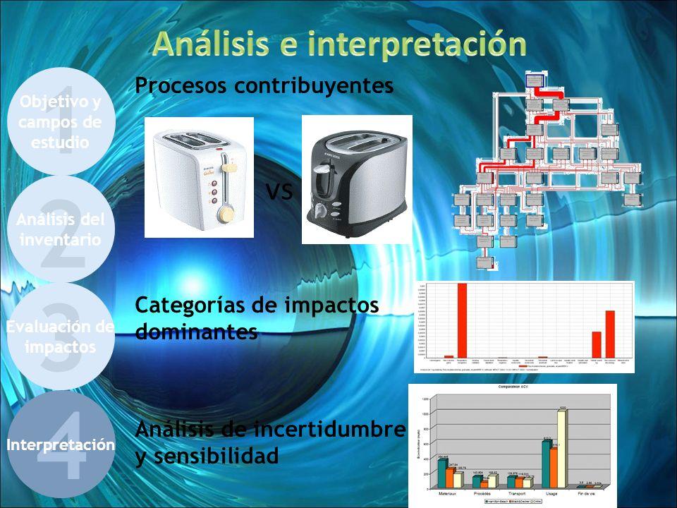 8 Procesos contribuyentes Categorías de impactos dominantes 2 Análisis del inventario 3 Evaluación de impactos 4 Interpretación 1 Objetivo y campos de