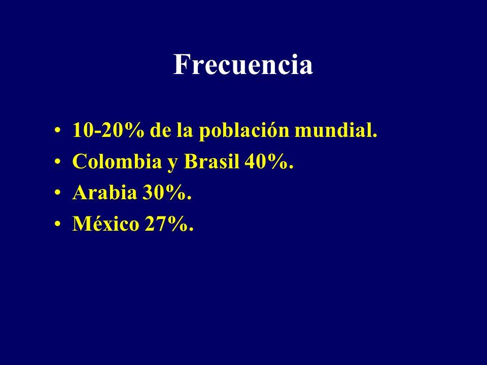 10-20% de la población mundial. Colombia y Brasil 40%. Arabia 30%. México 27%.