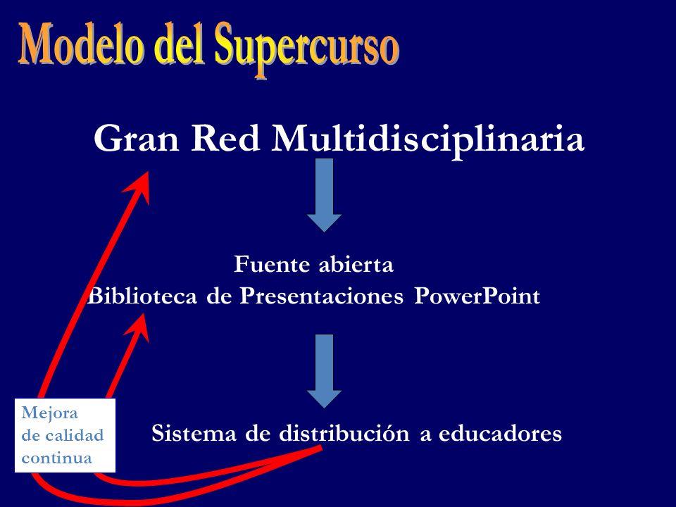 Gran Red Multidisciplinaria Fuente abierta Biblioteca de Presentaciones PowerPoint Sistema de distribución a educadores Mejora de calidad continua