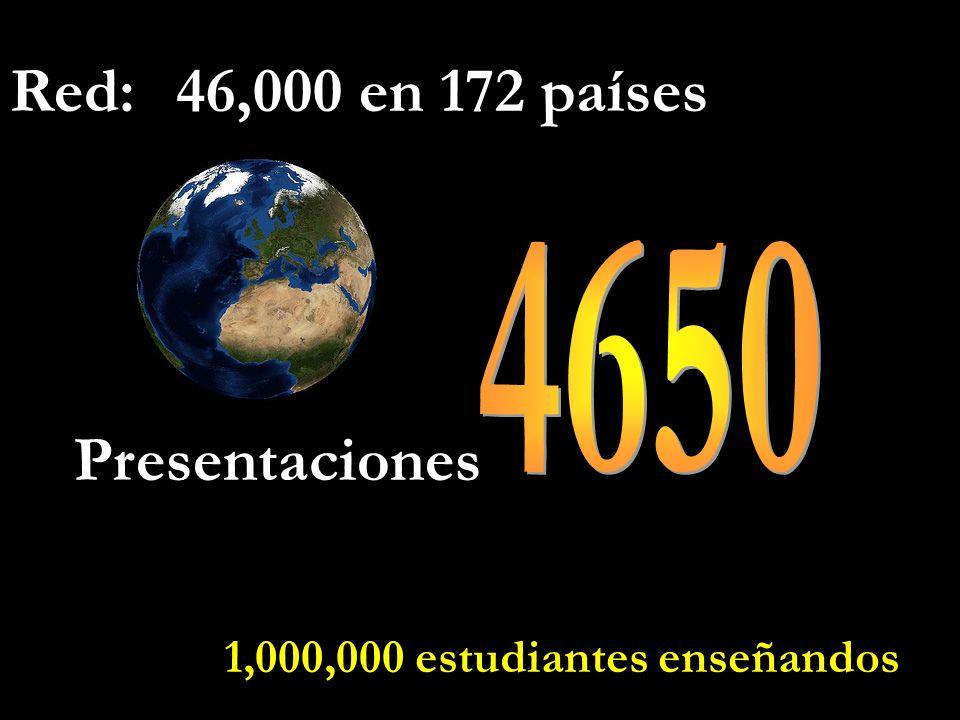 Presentaciones Red: 46,000 en 172 países 1,000,000 estudiantes enseñandos