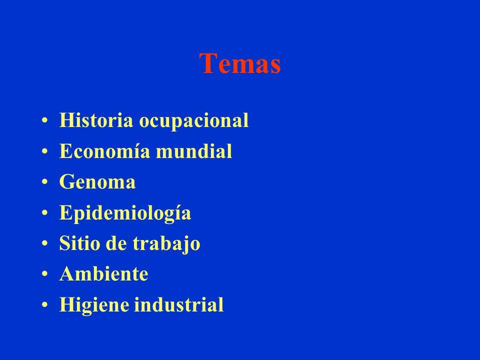 Temas Historia ocupacional Economía mundial Genoma Epidemiología Sitio de trabajo Ambiente Higiene industrial