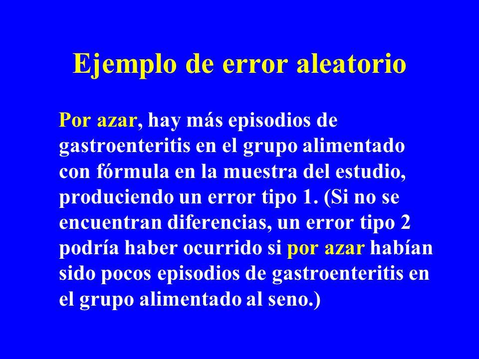 Ejemplo de error aleatorio Por azar, hay más episodios de gastroenteritis en el grupo alimentado con fórmula en la muestra del estudio, produciendo un