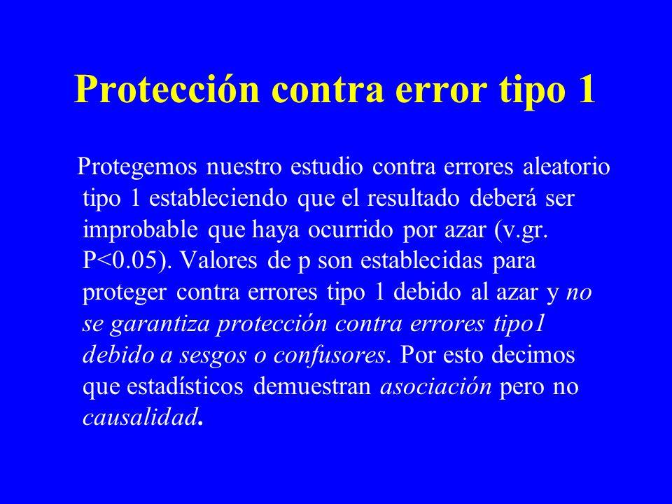 Protección contra error tipo 1 Protegemos nuestro estudio contra errores aleatorio tipo 1 estableciendo que el resultado deberá ser improbable que hay