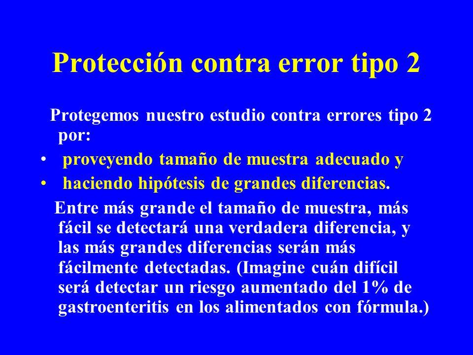 Protección contra error tipo 2 Protegemos nuestro estudio contra errores tipo 2 por: proveyendo tamaño de muestra adecuado y haciendo hipótesis de gra