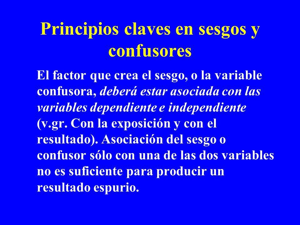 Principios claves en sesgos y confusores El factor que crea el sesgo, o la variable confusora, deberá estar asociada con las variables dependiente e i