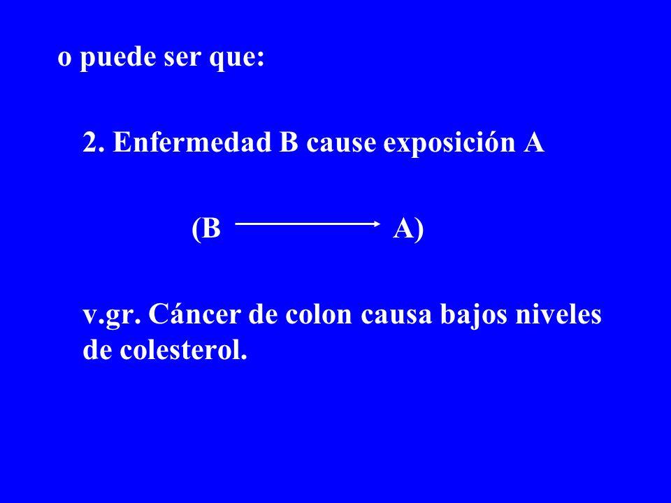 o puede ser que: 2. Enfermedad B cause exposición A (B A) v.gr. Cáncer de colon causa bajos niveles de colesterol.