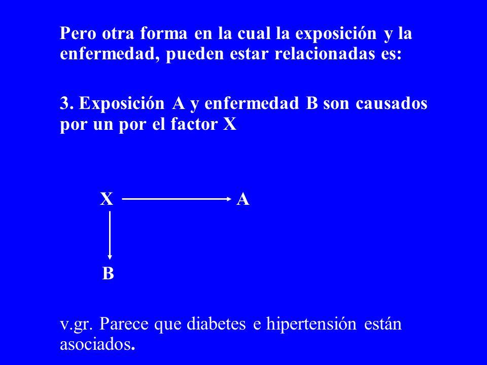 Pero otra forma en la cual la exposición y la enfermedad, pueden estar relacionadas es: 3. Exposición A y enfermedad B son causados por un por el fact