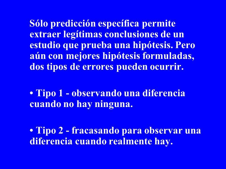 Sólo predicción específica permite extraer legítimas conclusiones de un estudio que prueba una hipótesis. Pero aún con mejores hipótesis formuladas, d
