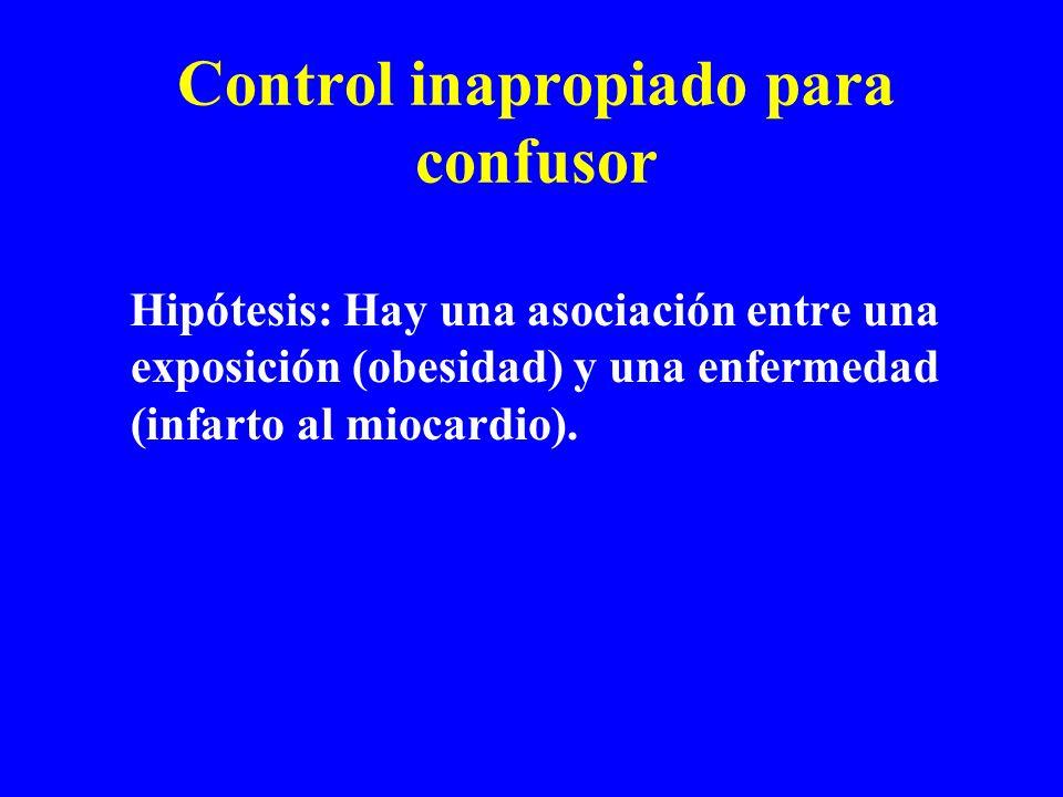 Control inapropiado para confusor Hipótesis: Hay una asociación entre una exposición (obesidad) y una enfermedad (infarto al miocardio).