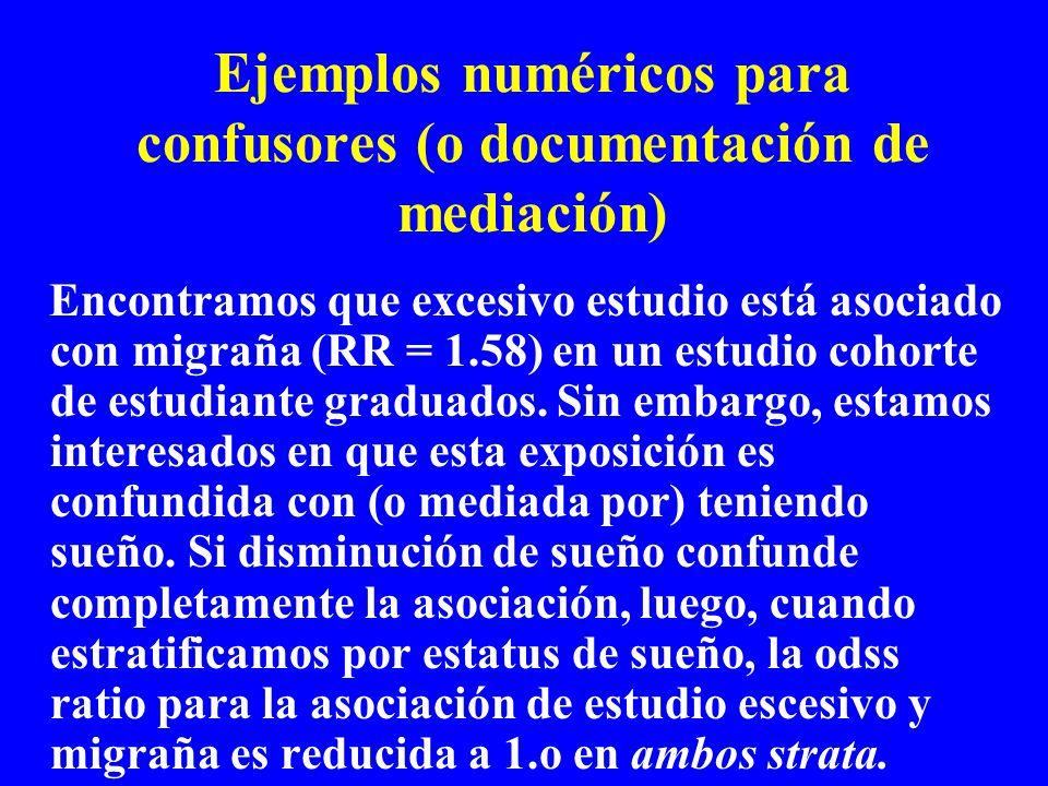 Ejemplos numéricos para confusores (o documentación de mediación) Encontramos que excesivo estudio está asociado con migraña (RR = 1.58) en un estudio