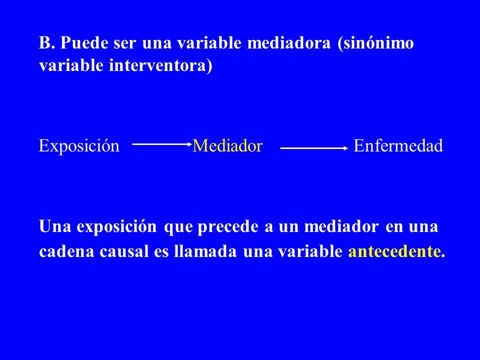 B. Puede ser una variable mediadora (sinónimo variable interventora) Exposición Mediador Enfermedad Una exposición que precede a un mediador en una ca