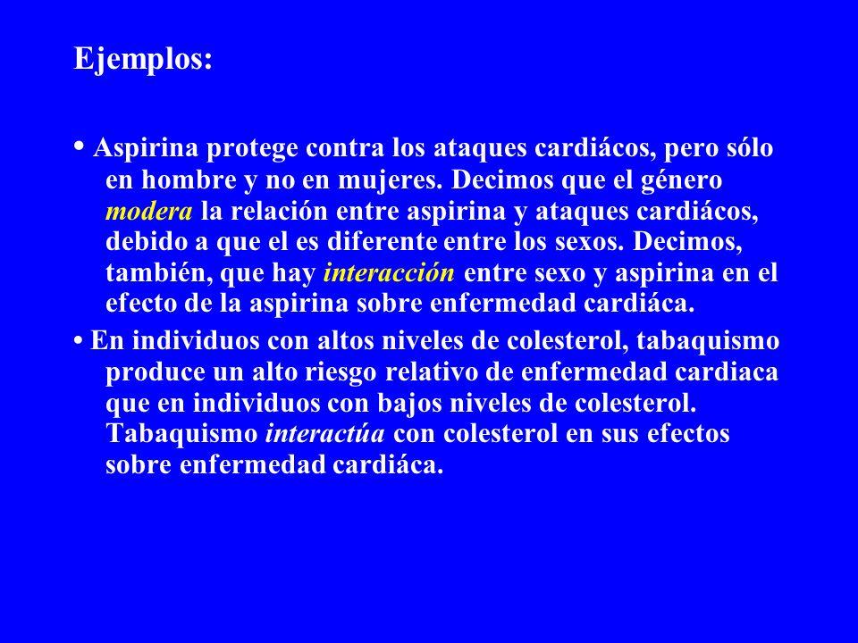 Ejemplos: Aspirina protege contra los ataques cardiácos, pero sólo en hombre y no en mujeres. Decimos que el género modera la relación entre aspirina