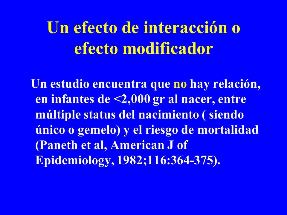 Un efecto de interacción o efecto modificador Un estudio encuentra que no hay relación, en infantes de <2,000 gr al nacer, entre múltiple status del n