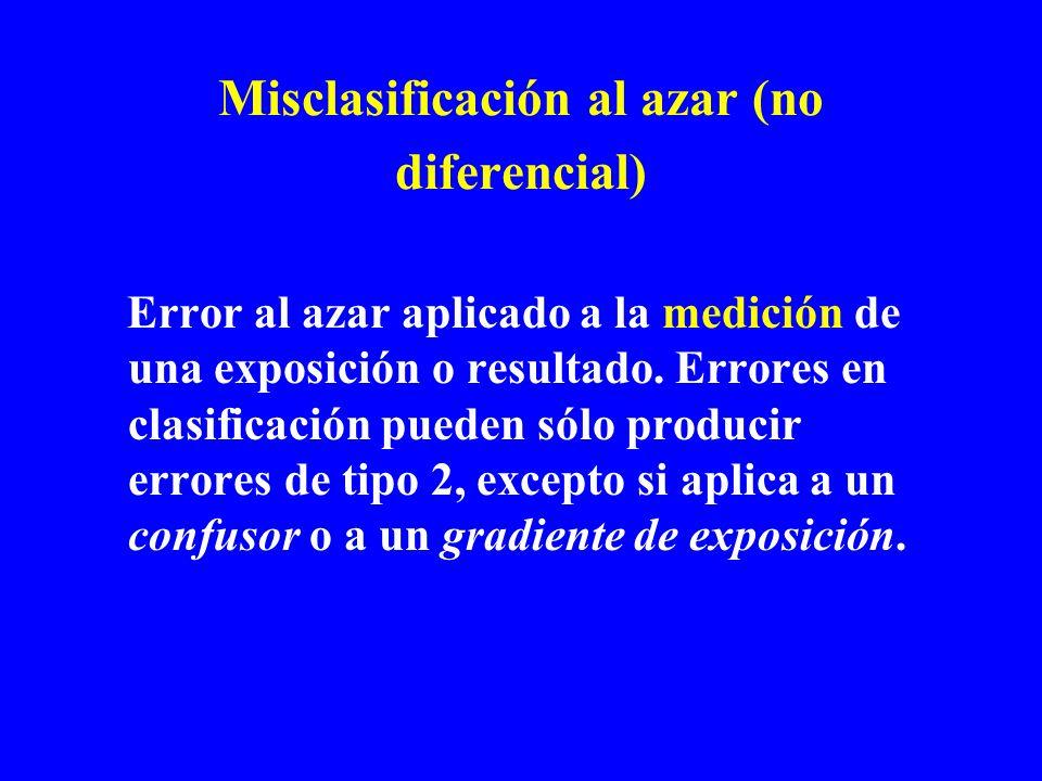 Misclasificación al azar (no diferencial) Error al azar aplicado a la medición de una exposición o resultado. Errores en clasificación pueden sólo pro