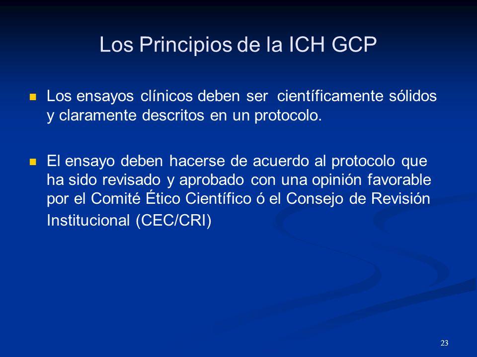 24 Los Principios de la ICH GCP El cuidado y las decisiones médicas que reciben los sujetos deben ser hechas por un médico calificado y, cuando sea necesario, por un dentista.