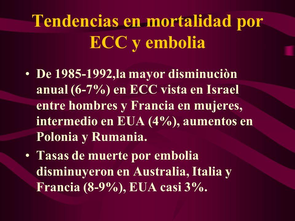 Tendencias en mortalidad por ECC y embolia De 1985-1992,la mayor disminuciòn anual (6-7%) en ECC vista en Israel entre hombres y Francia en mujeres, i