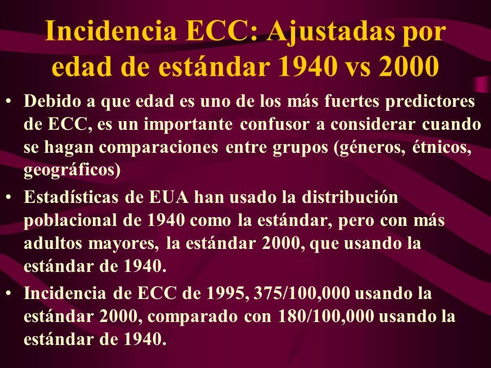 Incidencia ECC: Ajustadas por edad de estándar 1940 vs 2000 Debido a que edad es uno de los más fuertes predictores de ECC, es un importante confusor